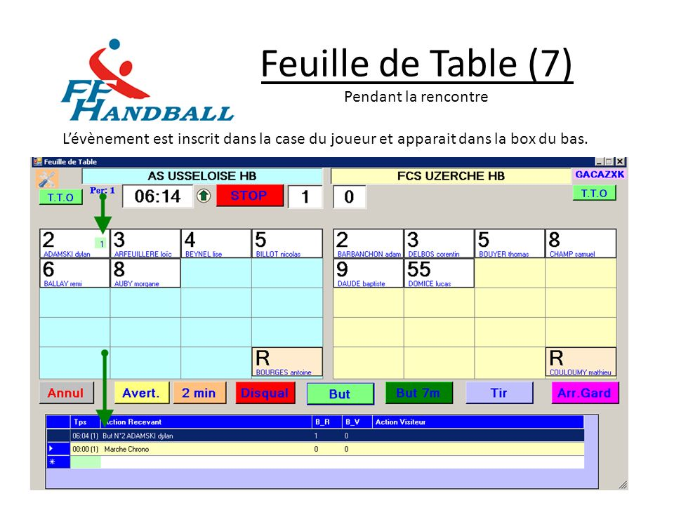 Feuille de Table (7) Pendant la rencontre