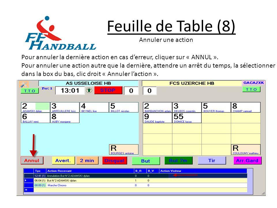 Feuille de Table (8) Annuler une action