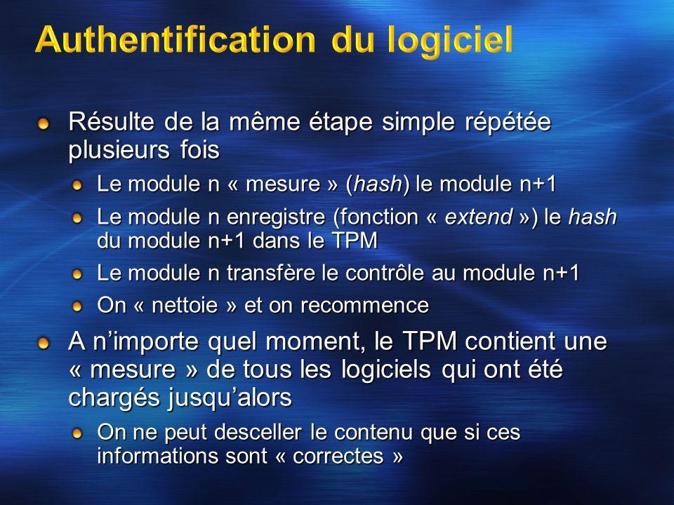 Authentification du logiciel