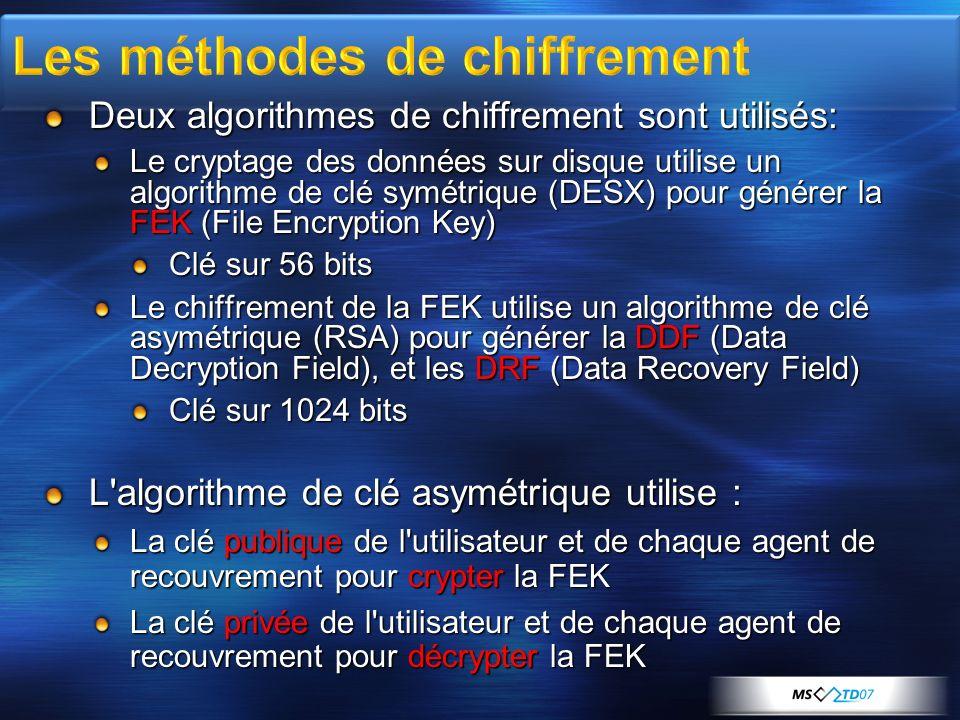 Les méthodes de chiffrement