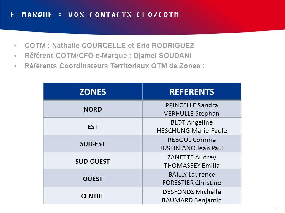 ZONES REFERENTS E-MARQUE : VOS CONTACTS CFO/COTM
