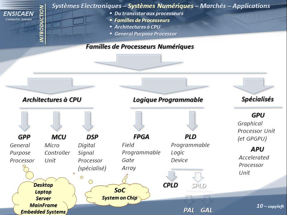 Familles de Processeurs Numériques