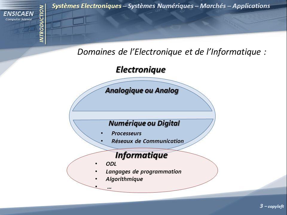 Domaines de l'Electronique et de l'Informatique :