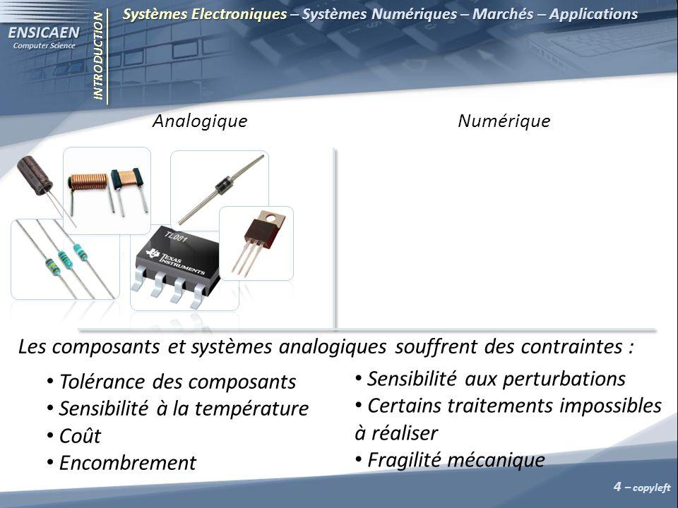 Les composants et systèmes analogiques souffrent des contraintes :