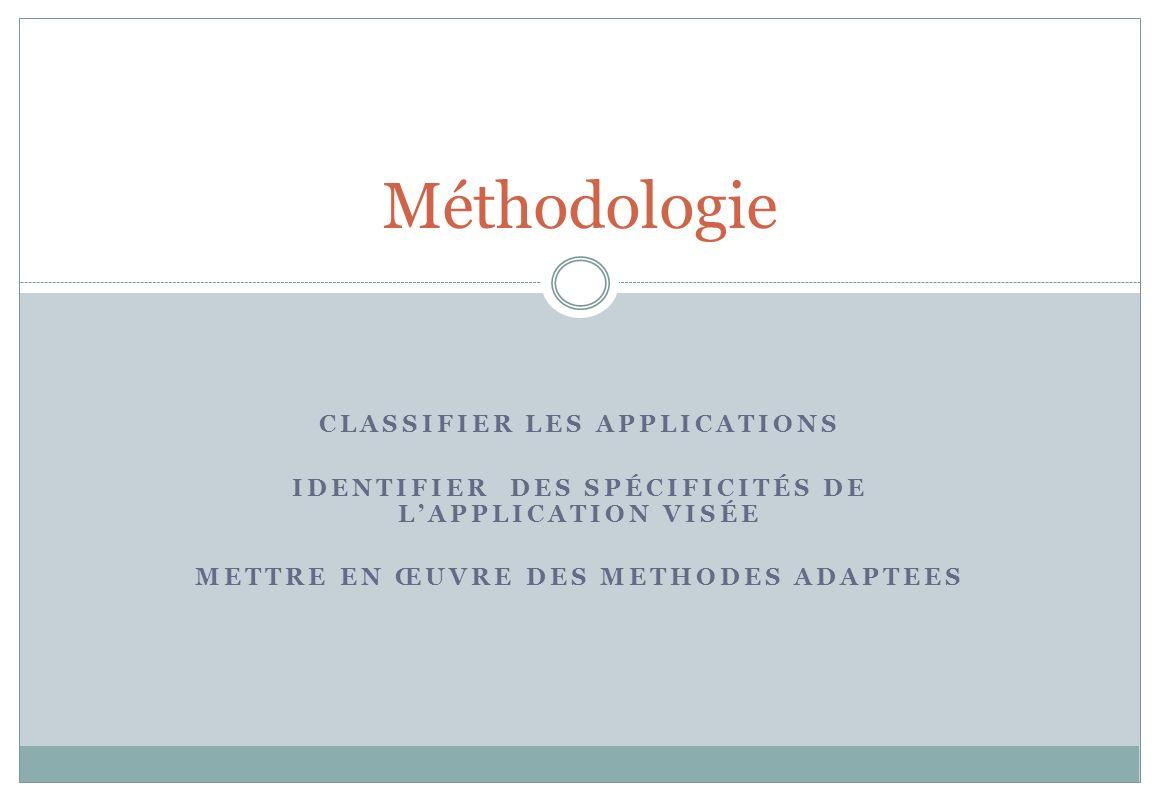 Méthodologie ClassifiER Les applications