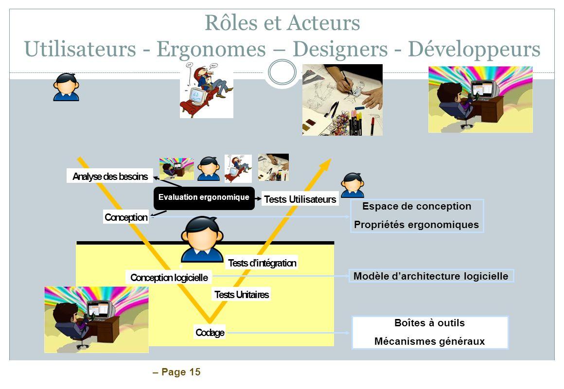 Rôles et Acteurs Utilisateurs - Ergonomes – Designers - Développeurs