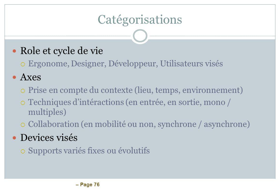 Catégorisations Role et cycle de vie Axes Devices visés
