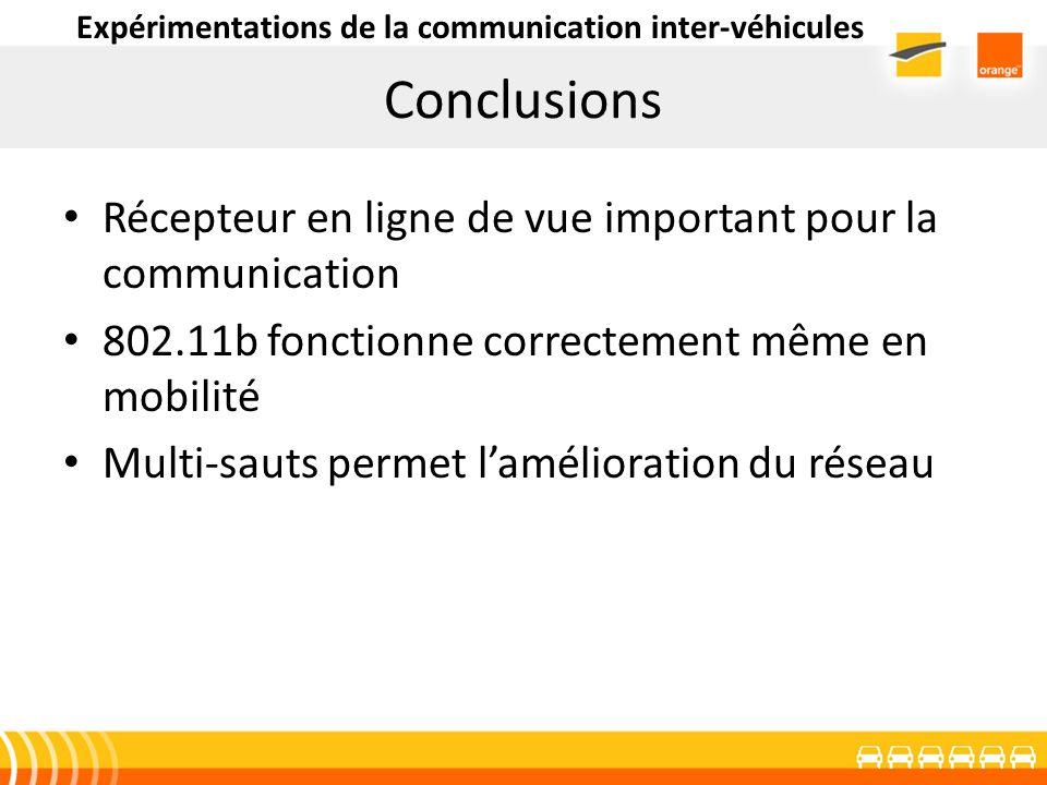 Conclusions Récepteur en ligne de vue important pour la communication