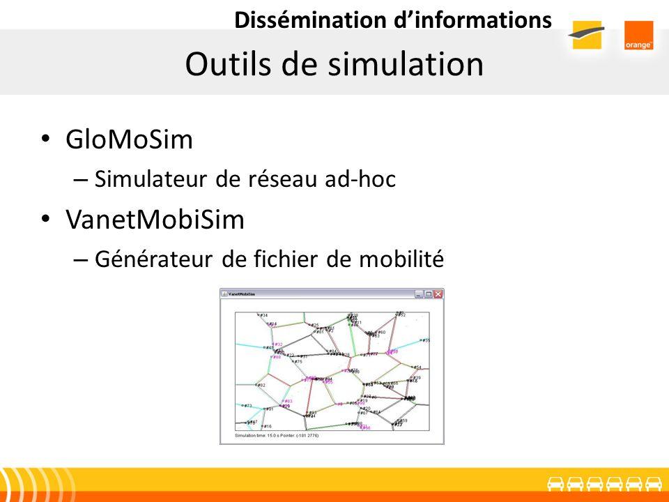 Outils de simulation GloMoSim VanetMobiSim
