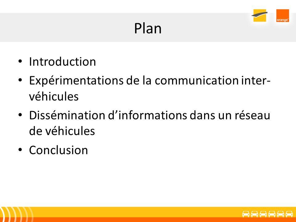 Plan Introduction Expérimentations de la communication inter-véhicules