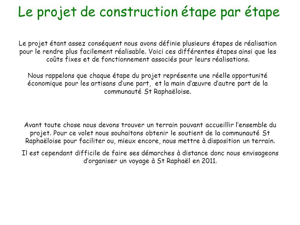 Le projet de construction étape par étape