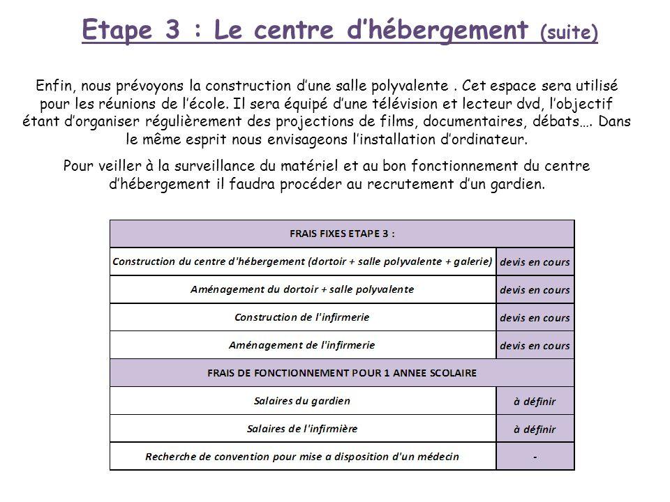 Etape 3 : Le centre d'hébergement (suite)