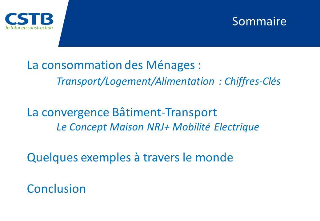 La convergence Bâtiment-Transport