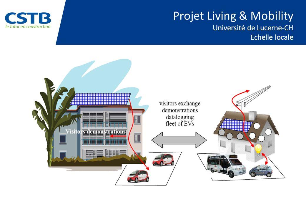 Projet Living & Mobility Université de Lucerne-CH Echelle locale