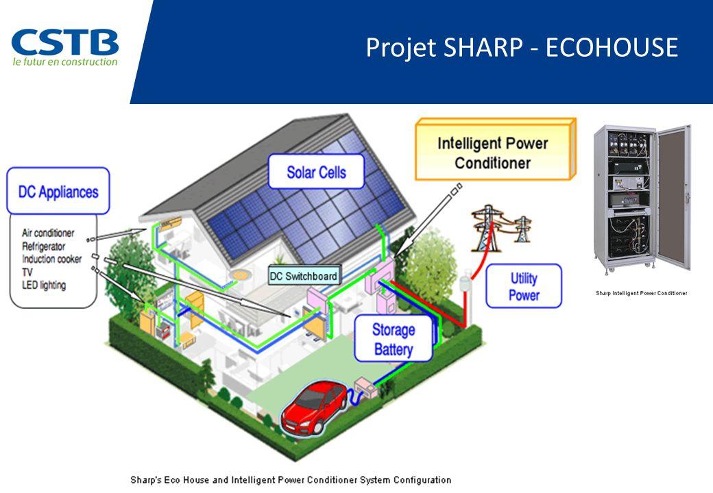 Projet SHARP - ECOHOUSE