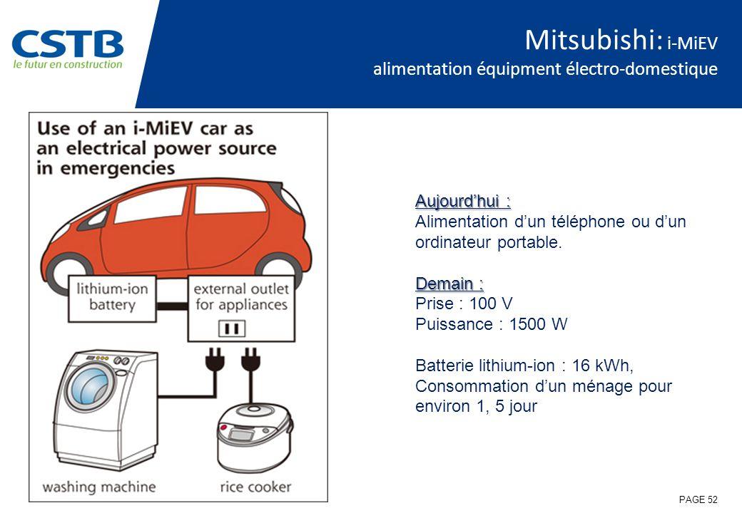 Mitsubishi: i-MiEV alimentation équipment électro-domestique