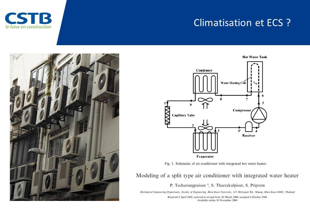 Climatisation et ECS