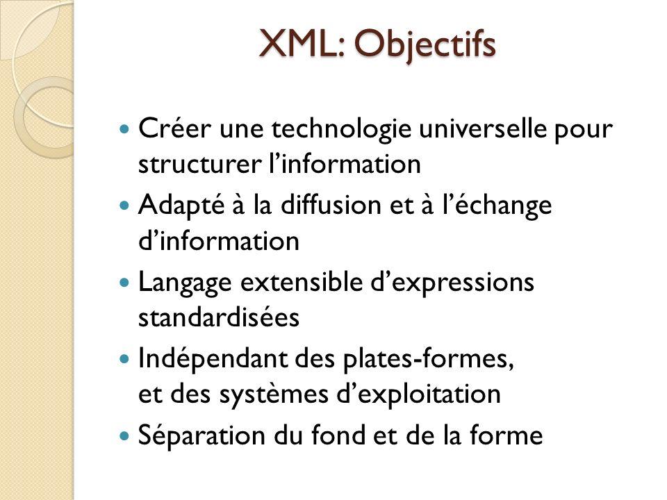 XML: Objectifs Créer une technologie universelle pour structurer l'information. Adapté à la diffusion et à l'échange d'information.