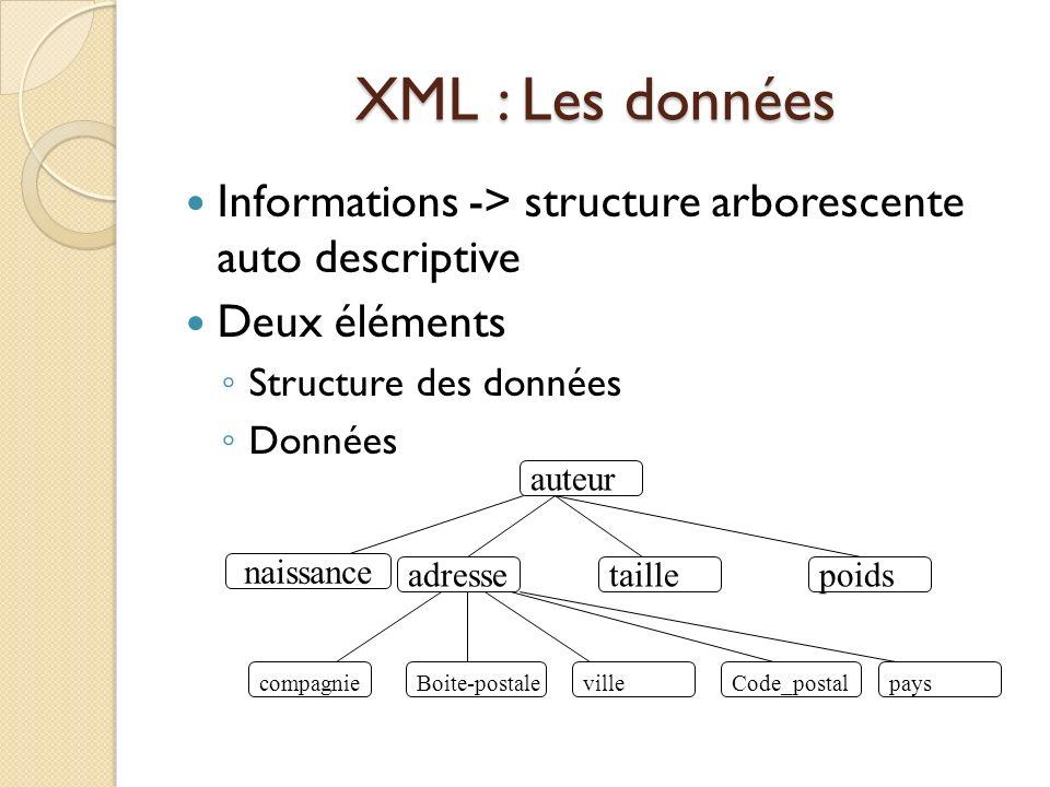 XML : Les données Informations -> structure arborescente auto descriptive. Deux éléments. Structure des données.
