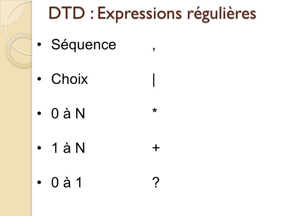 DTD : Expressions régulières