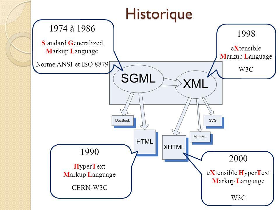 Historique 1974 à 1986. Standard Generalized Markup Language. Norme ANSI et ISO 8879. 1998. eXtensible.