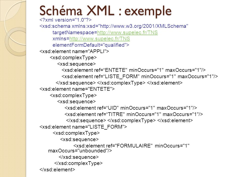 Schéma XML : exemple < xml version= 1.0 >
