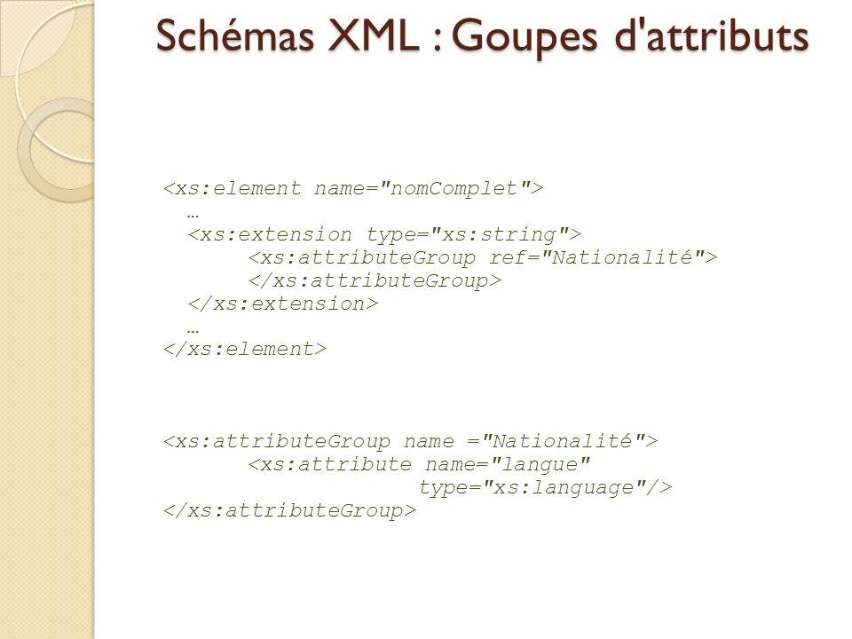 Schémas XML : Goupes d attributs