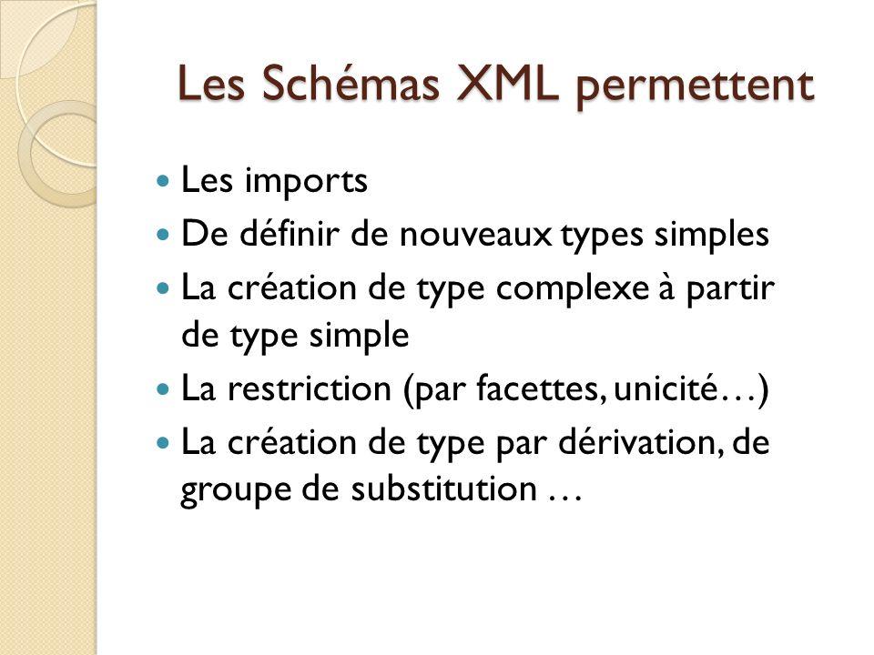 Les Schémas XML permettent