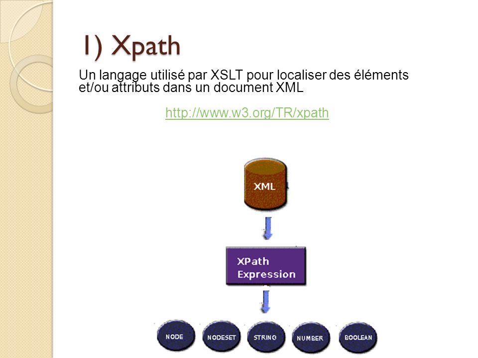 1) Xpath Un langage utilisé par XSLT pour localiser des éléments