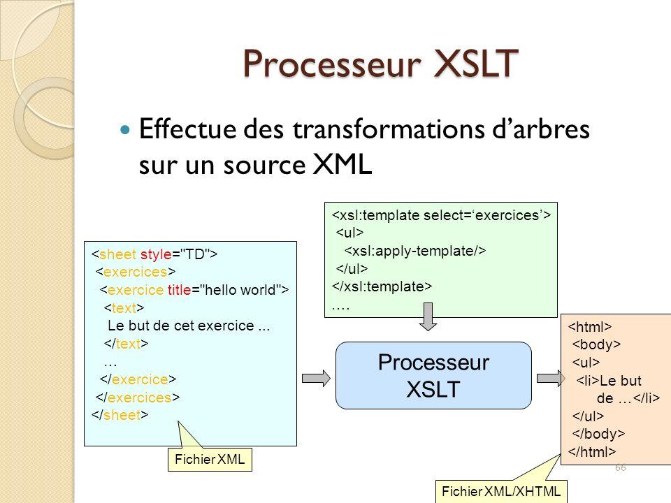 Processeur XSLT Effectue des transformations d'arbres sur un source XML. <xsl:template select='exercices'>