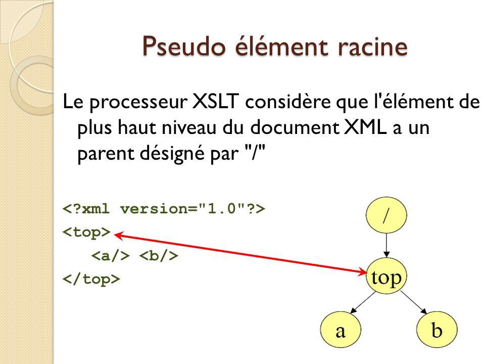 Pseudo élément racine Le processeur XSLT considère que l élément de plus haut niveau du document XML a un parent désigné par /
