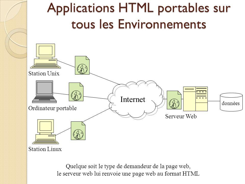 Applications HTML portables sur tous les Environnements