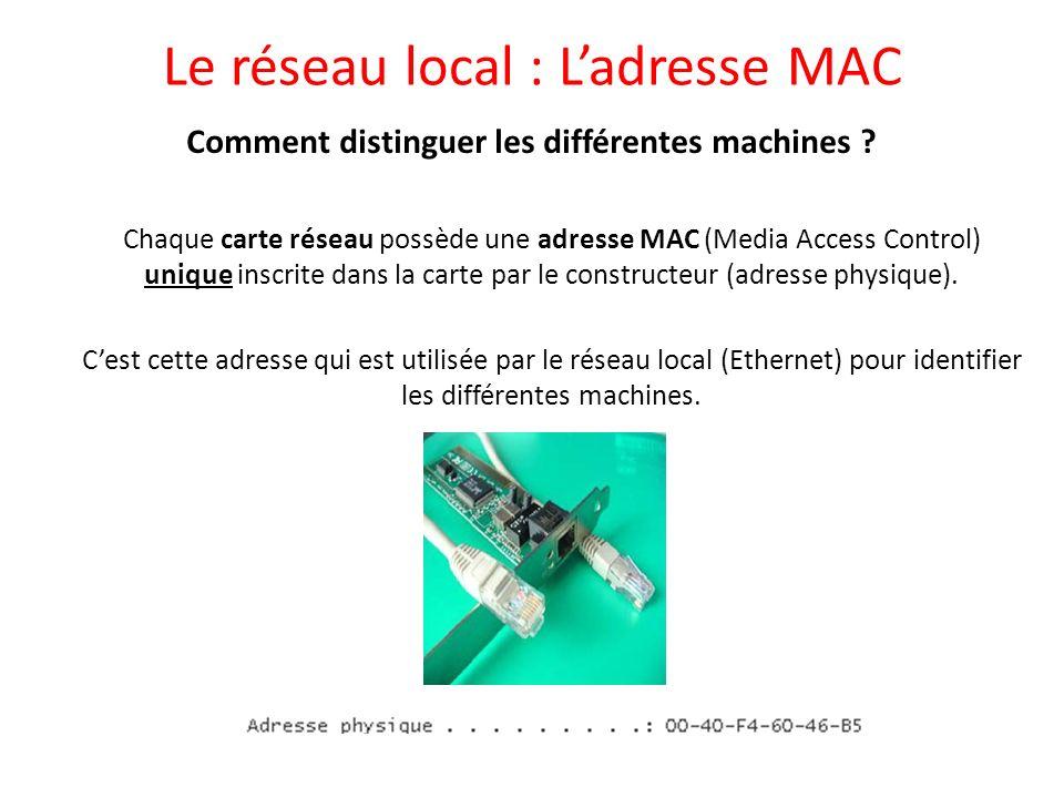 Le réseau local : L'adresse MAC