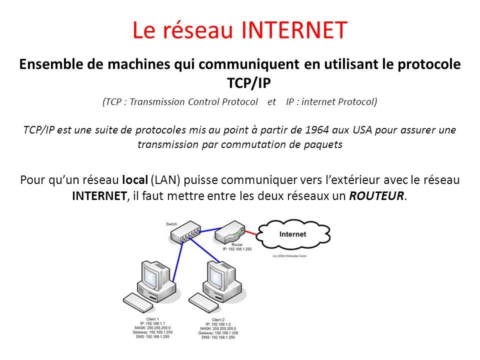 Le réseau INTERNET Ensemble de machines qui communiquent en utilisant le protocole TCP/IP.