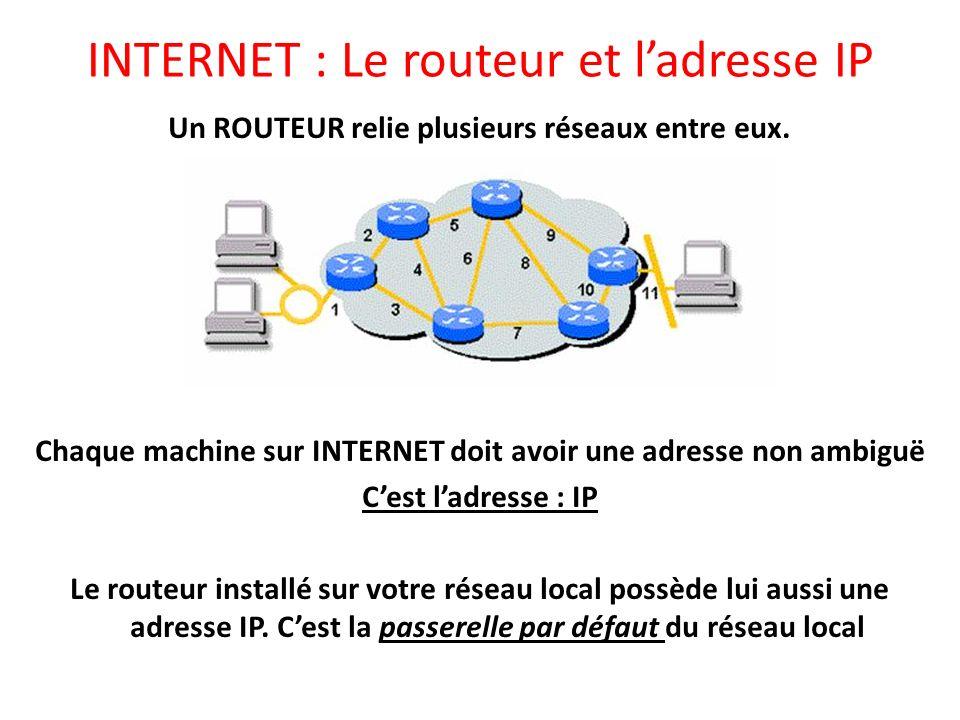 INTERNET : Le routeur et l'adresse IP