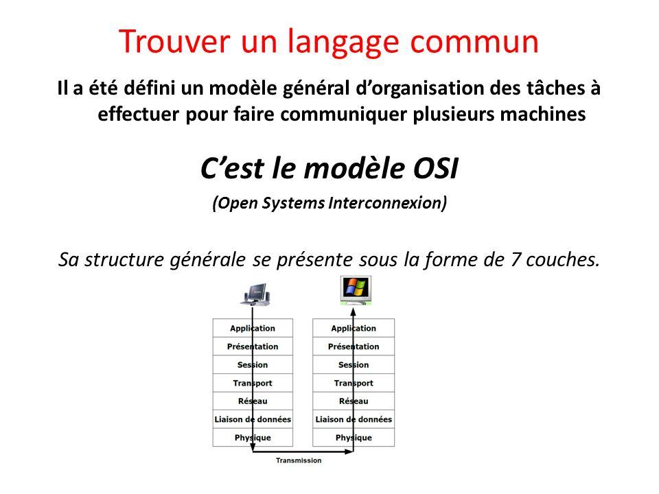 Trouver un langage commun