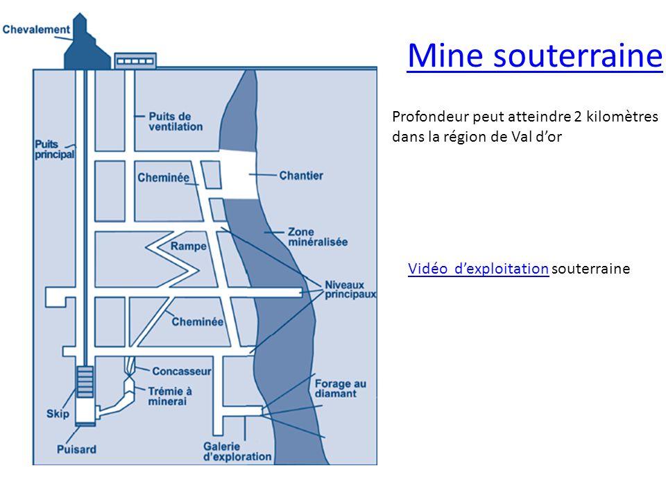 Mine souterraine Profondeur peut atteindre 2 kilomètres dans la région de Val d'or.