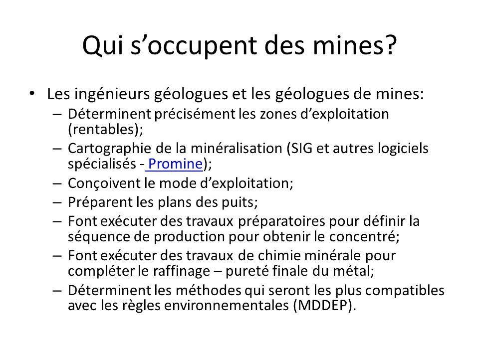 Qui s'occupent des mines