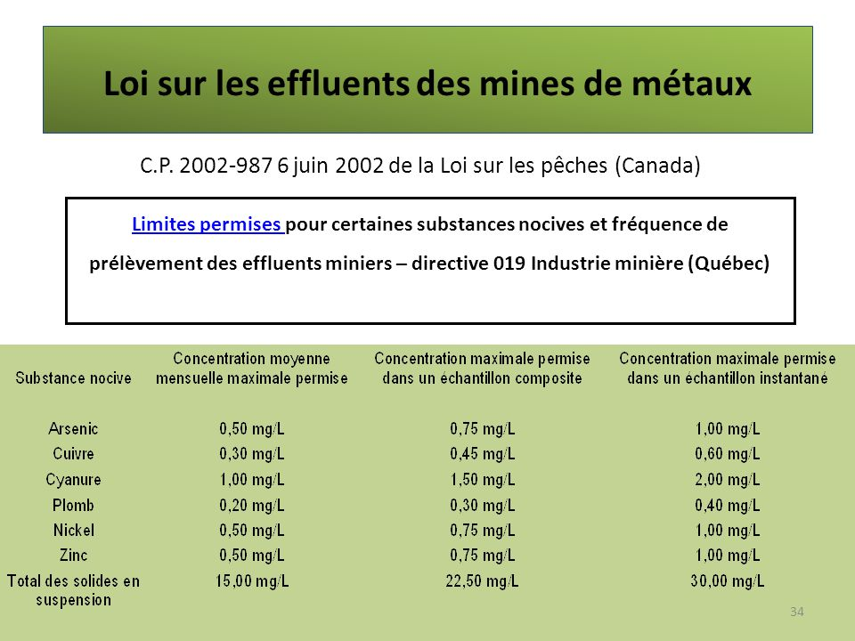 Mines exploitation contamination ppt t l charger for Loi sur le ramonage des cheminees