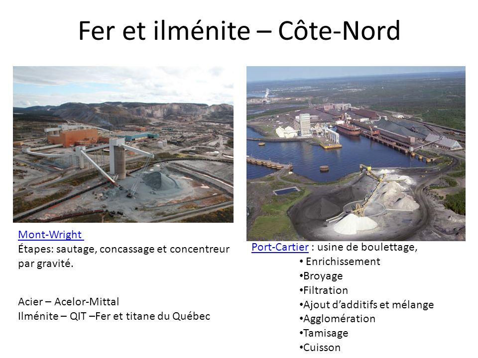 Fer et ilménite – Côte-Nord