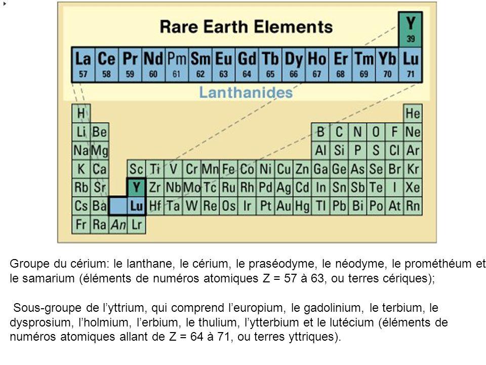Groupe du cérium: le lanthane, le cérium, le praséodyme, le néodyme, le prométhéum et le samarium (éléments de numéros atomiques Z = 57 à 63, ou terres cériques);