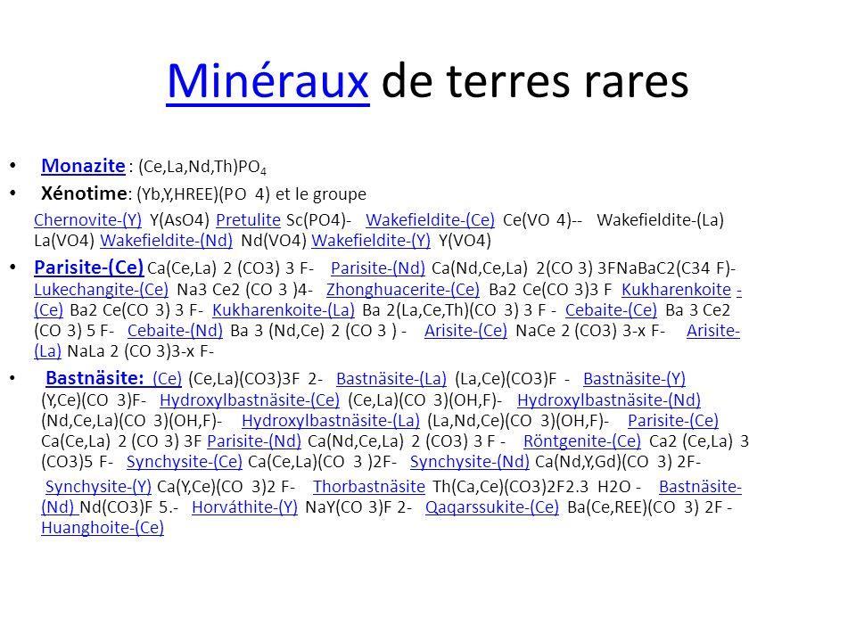 Minéraux de terres rares