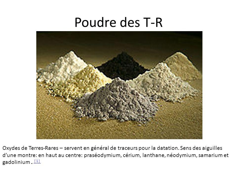 Poudre des T-R