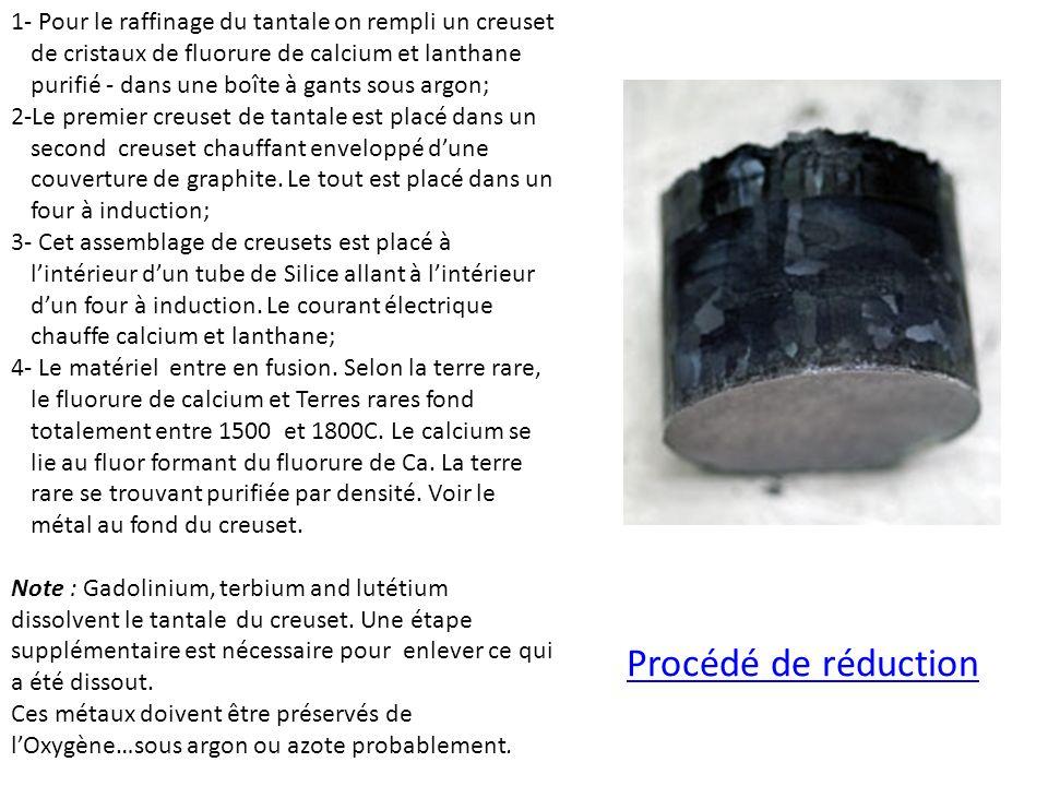 1- Pour le raffinage du tantale on rempli un creuset de cristaux de fluorure de calcium et lanthane purifié - dans une boîte à gants sous argon;