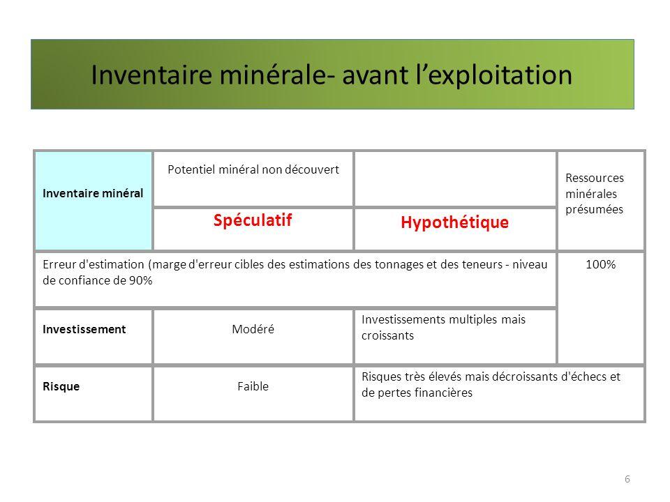 Inventaire minérale- avant l'exploitation