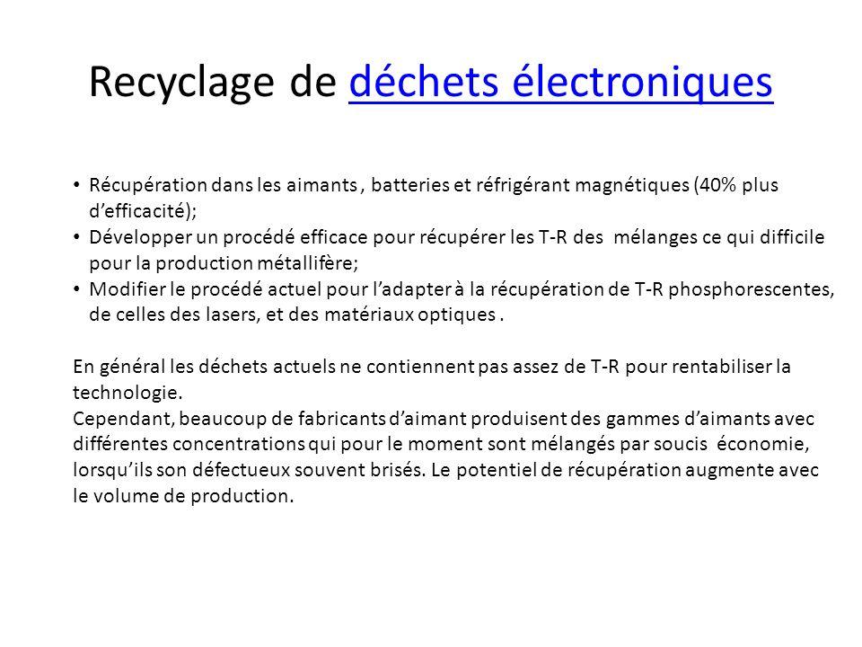 Recyclage de déchets électroniques