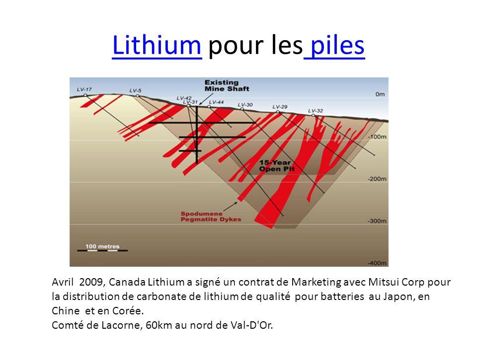 Lithium pour les piles