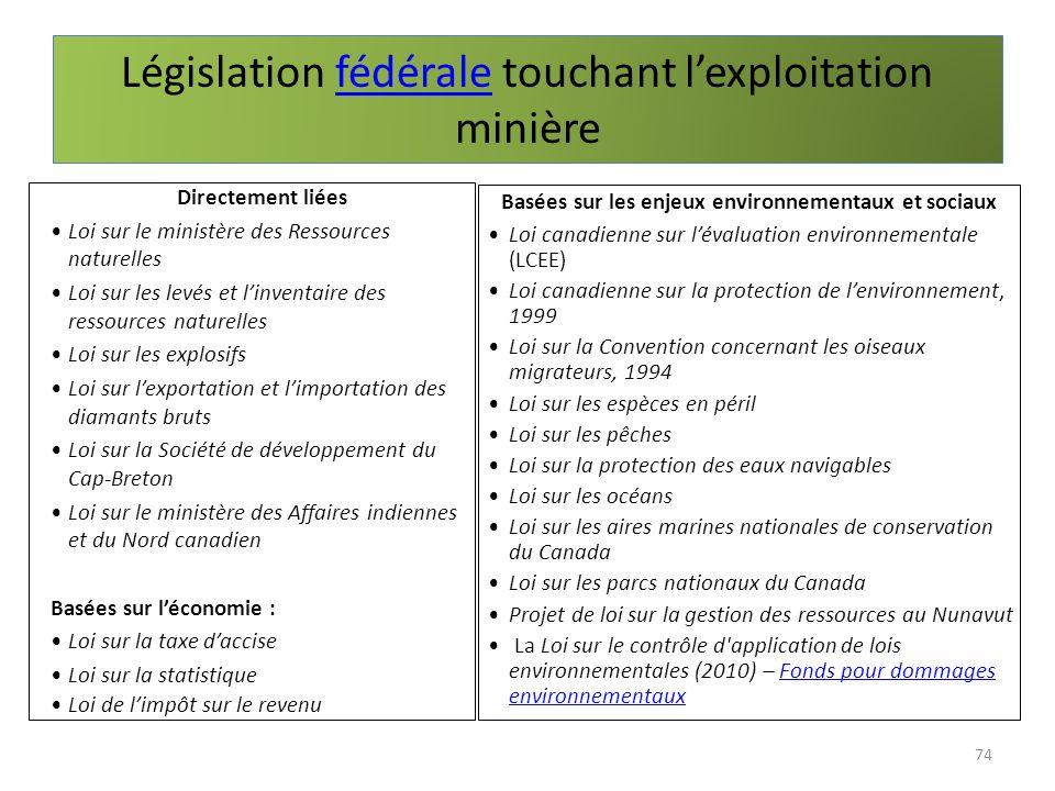 Législation fédérale touchant l'exploitation minière