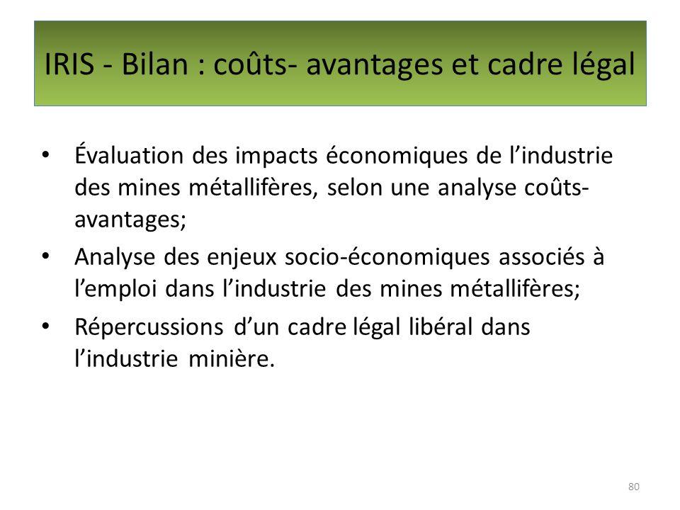 IRIS - Bilan : coûts- avantages et cadre légal