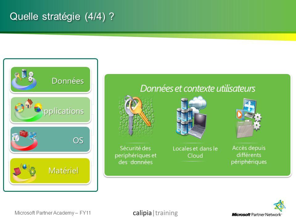 Quelle stratégie (4/4) Données et contexte utilisateurs Données